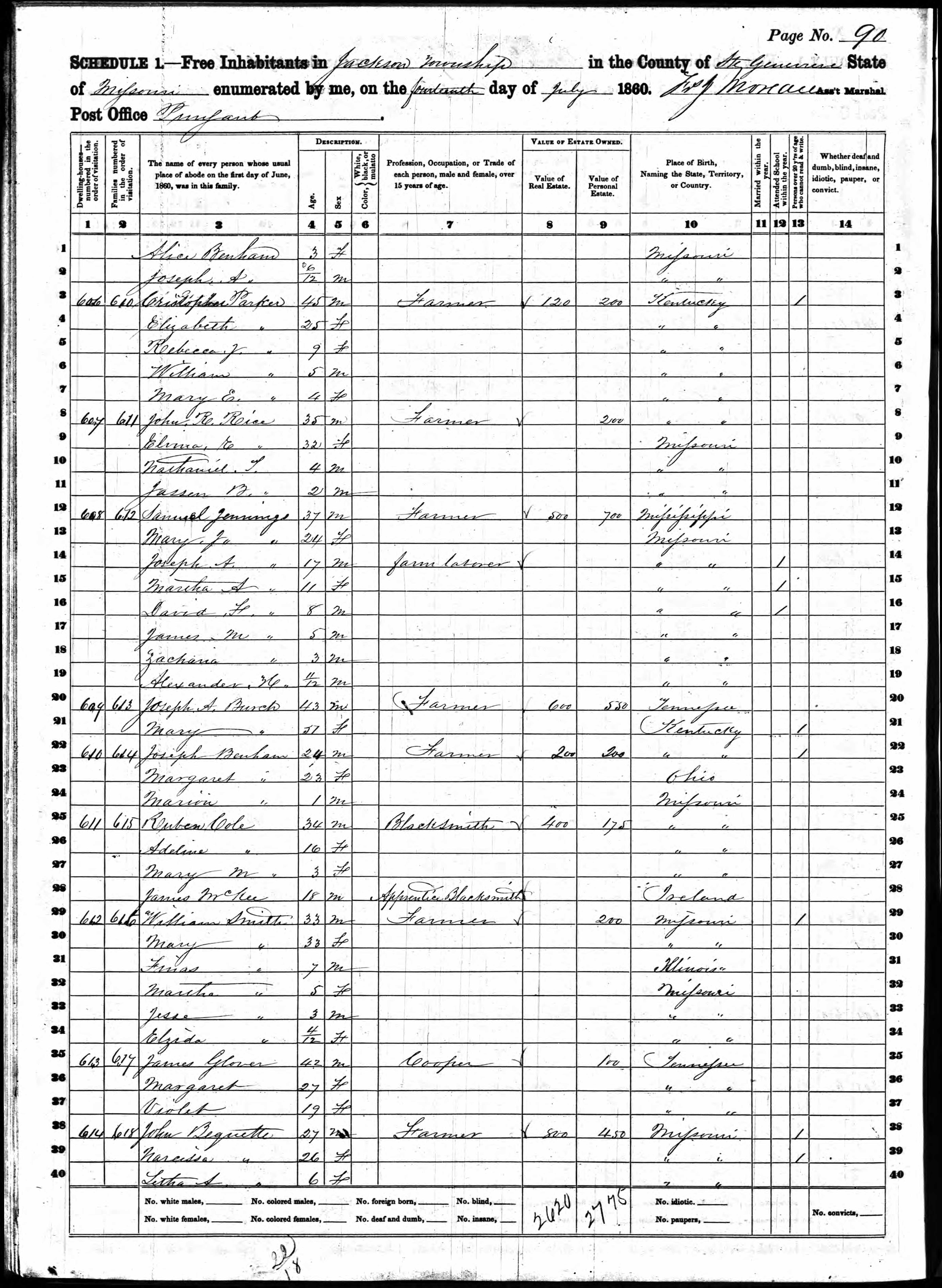 Nathaniel thomas wright and louisa isabelle edwards genealogy which puts his birth date about 1856 the enumerator misspelled his fathers name as john r reice at age 35 born about 1825 aiddatafo Choice Image